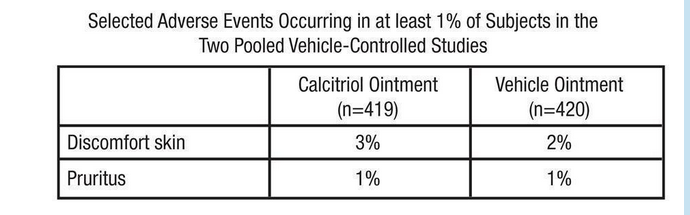 Calcitriol | C27H44O3 - PubChem