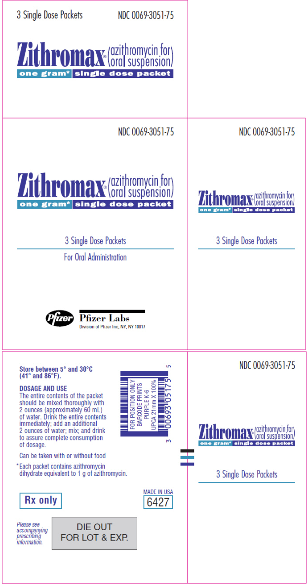 Authentic Zithromax Online