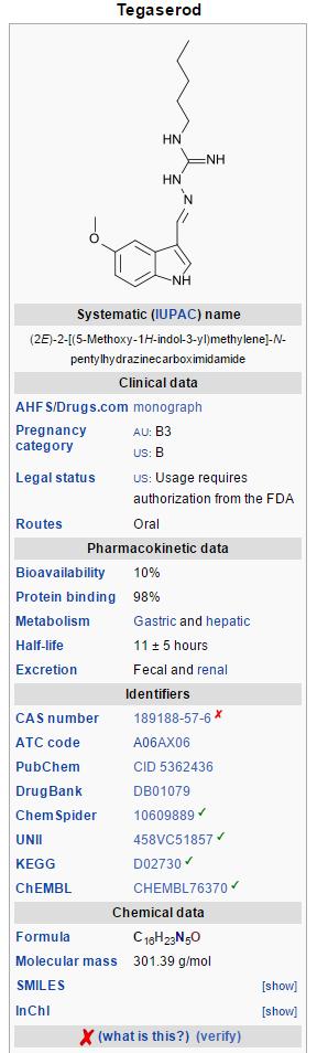 Treat Chronic Diarrhea Naturally