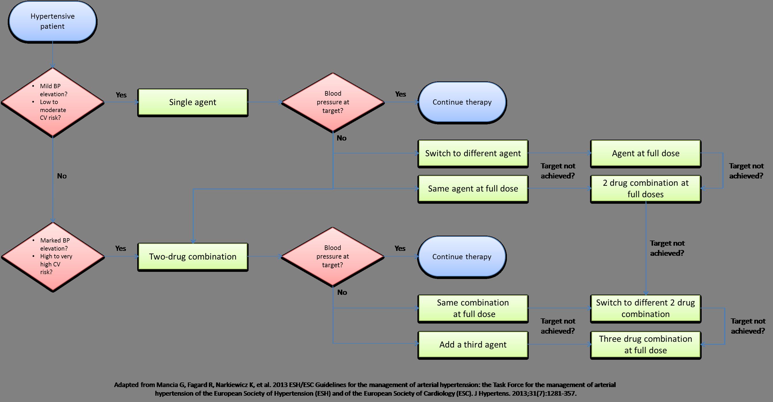 shop optimum array processing detection
