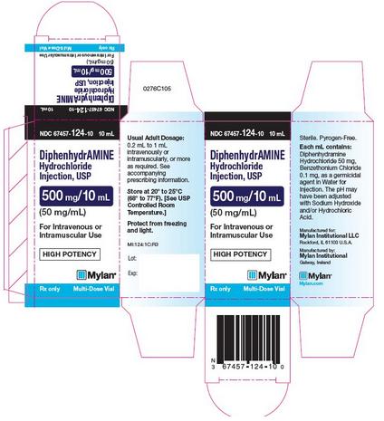 Diphenhydramine (Injection) - wikidoc