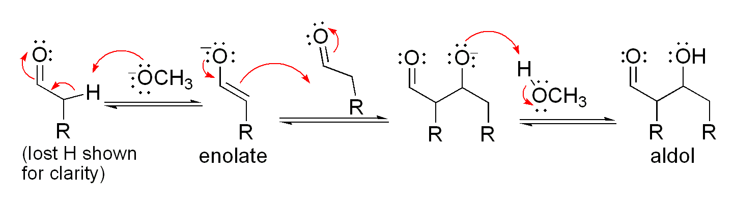 Simple mechanism for base-catalyzed aldol reaction of an aldehyde with itself