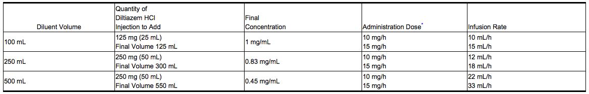 Ivermectin horse paste human dosage covid