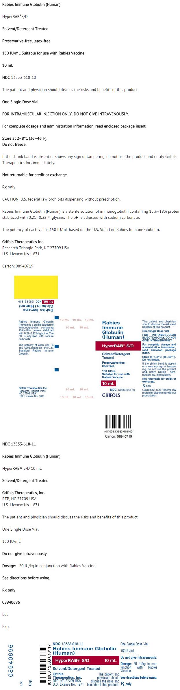 Human rabies virus immune globulin - wikidoc
