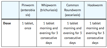 Vermox 100mg Dosage