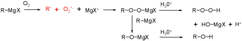 Grignard Reaction Wikidoc