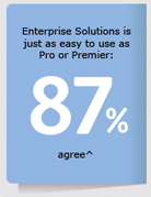 Enterprise Solutions is just as easy to use as Pro or Premier