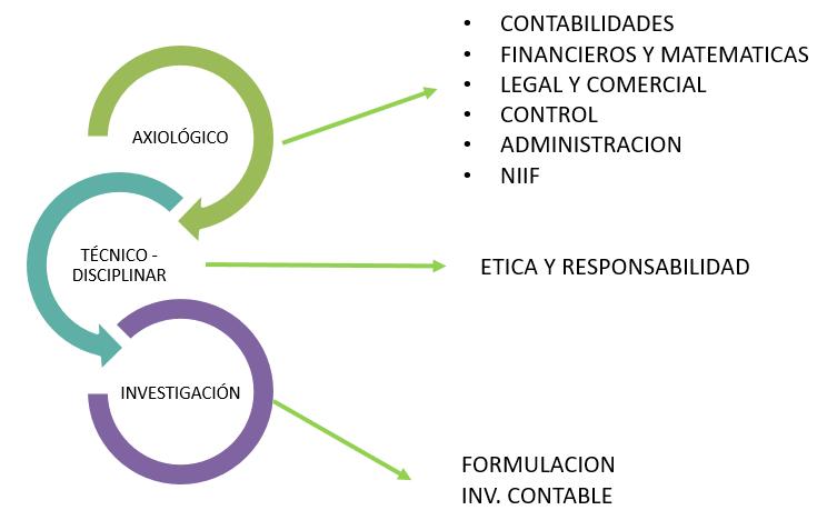 informacion academica2