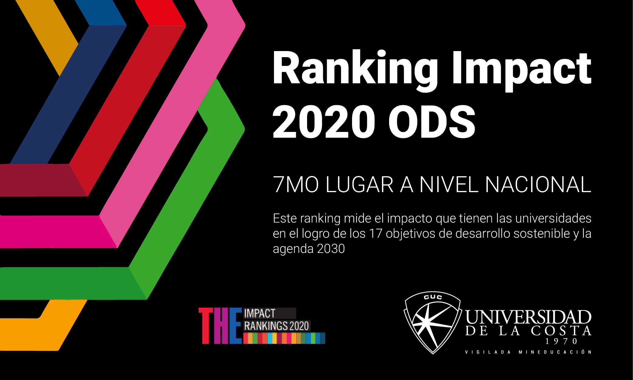 ranking impact 2020 ods universidad de la costa cuc