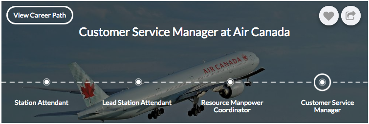 Air Canada Career Path