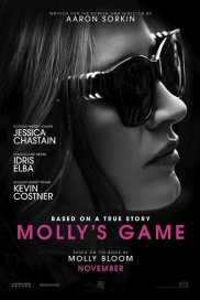 -CABOS17- Molly's Game