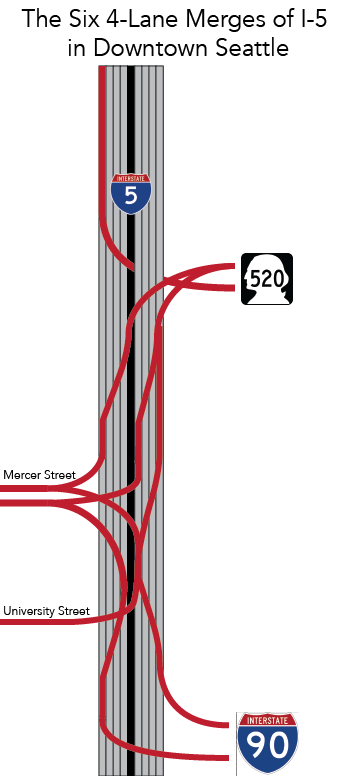 How Mercer and 520 Hurt Seattle Traffic – Seattle Transit Blog