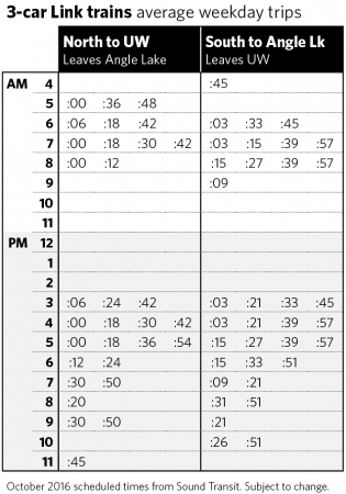 average weekday schedule for 3-car Link trains