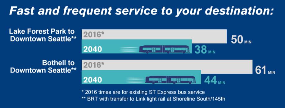 St Releases Sr522 Brt Details Seattle Transit Blog