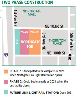 King County restarting Northgate TOD project over City