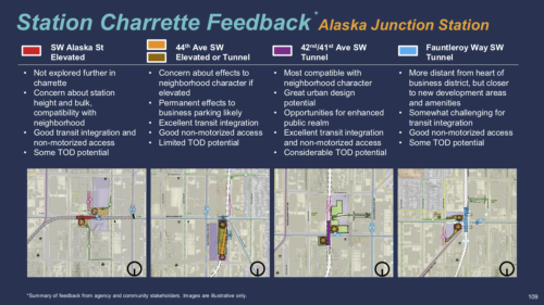 alaska junction station design alternatives