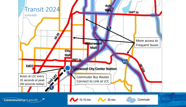 Community Transit begins study of Link-based restructure for