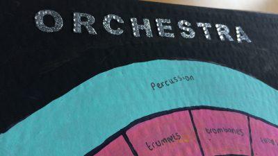 an orchestra diagram