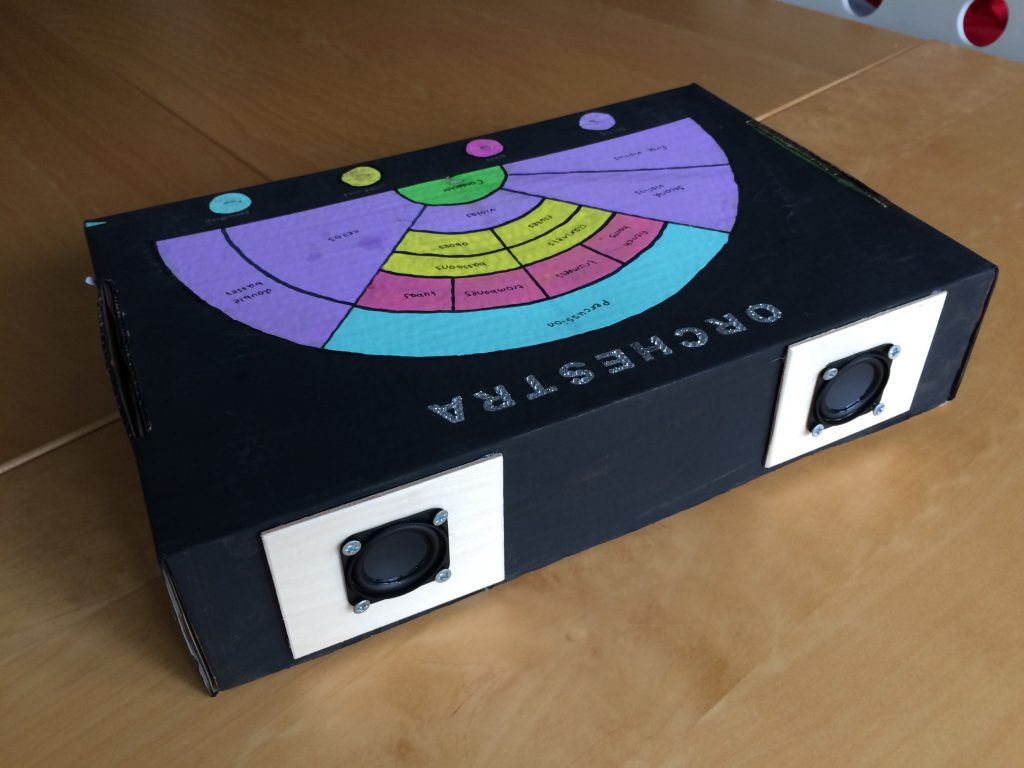 The box showing diagram and speakers.