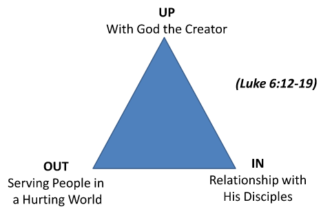 3-dimensional life of Jesus