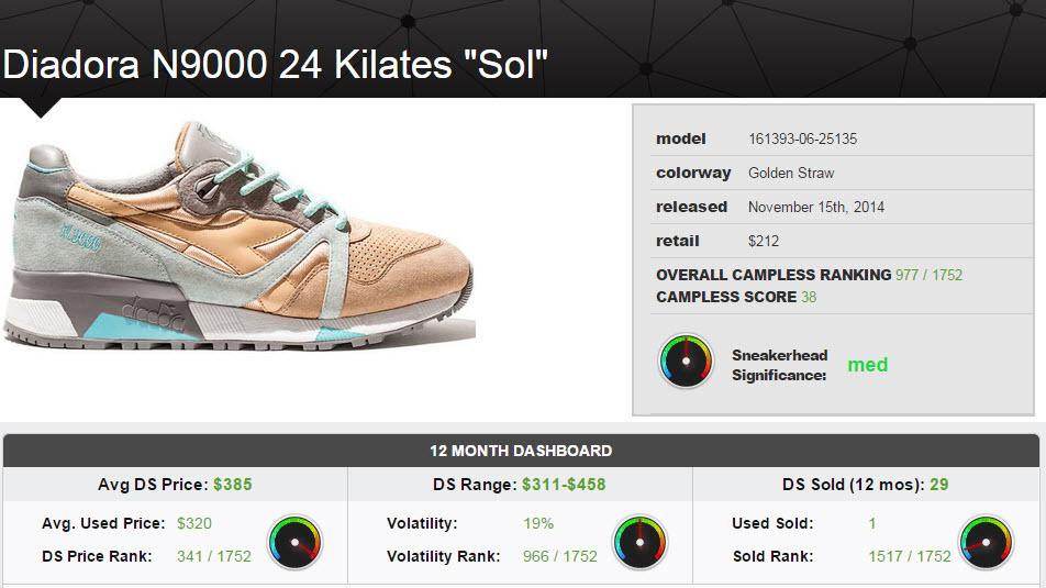 Diadora 24 Kilates