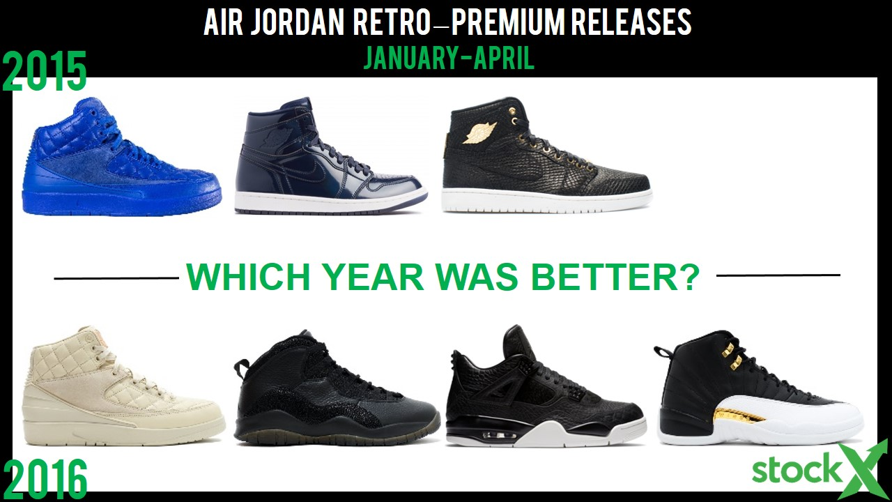 air jordan viii ovo stock x discount code