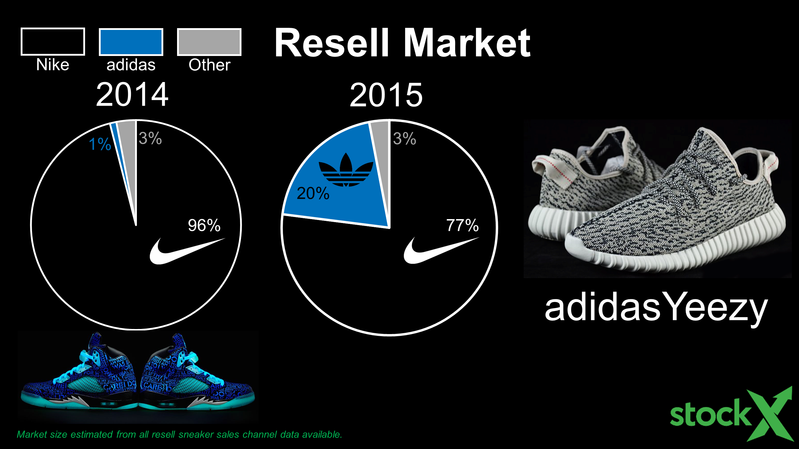 slide17-adidas-resell-history
