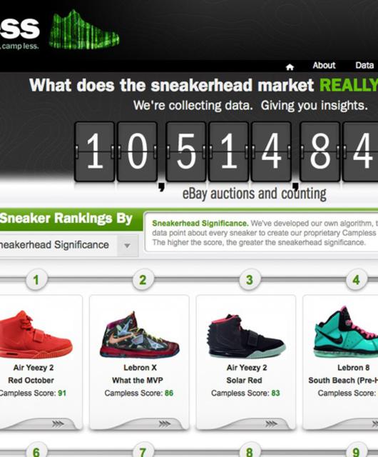 Footwear News Campless StockX 2014