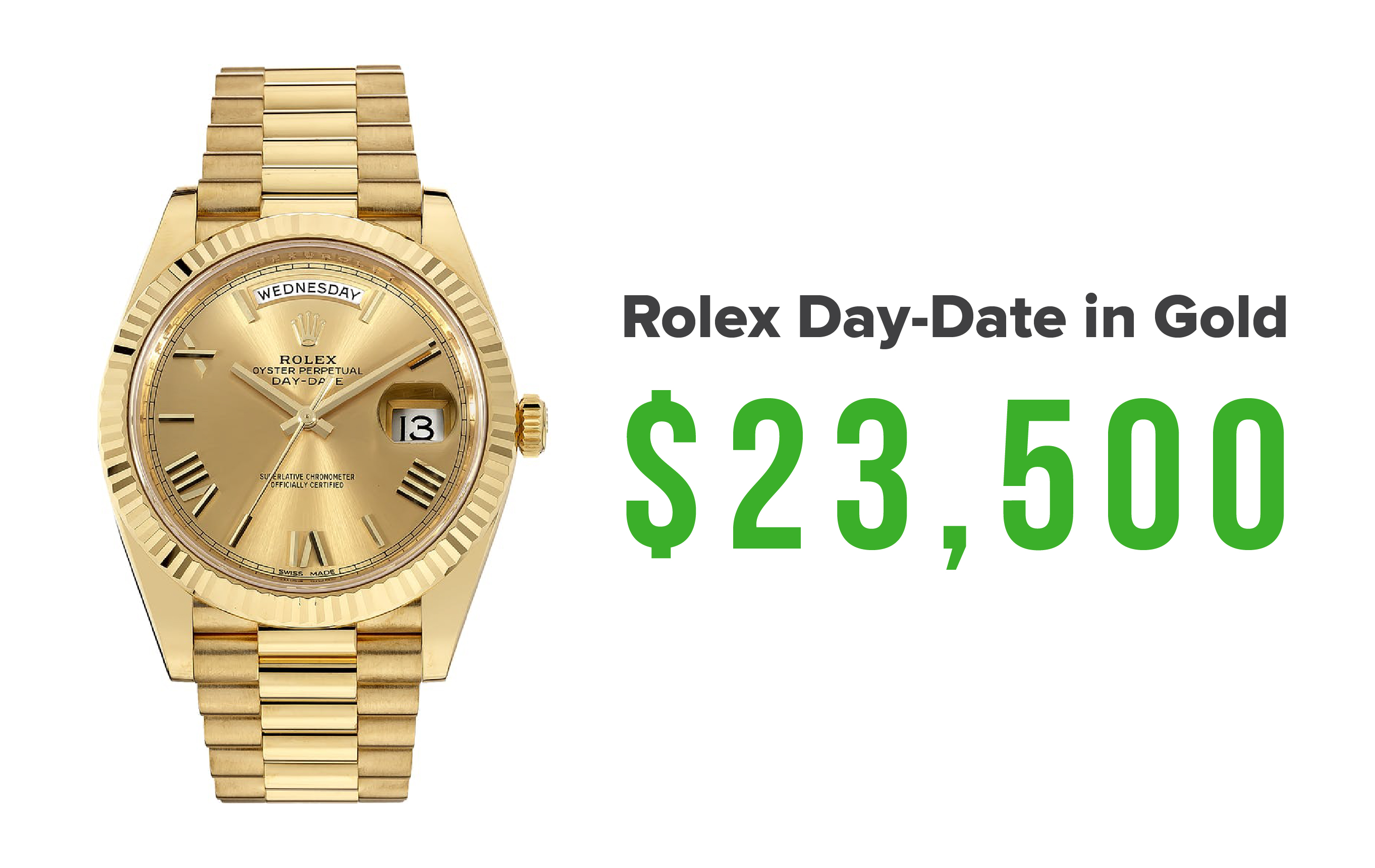 the rolex watch launch november in initial shinola world related very public crossed another with brand watches when first we fellow to year stockx s partnered detroit milestone banner news review