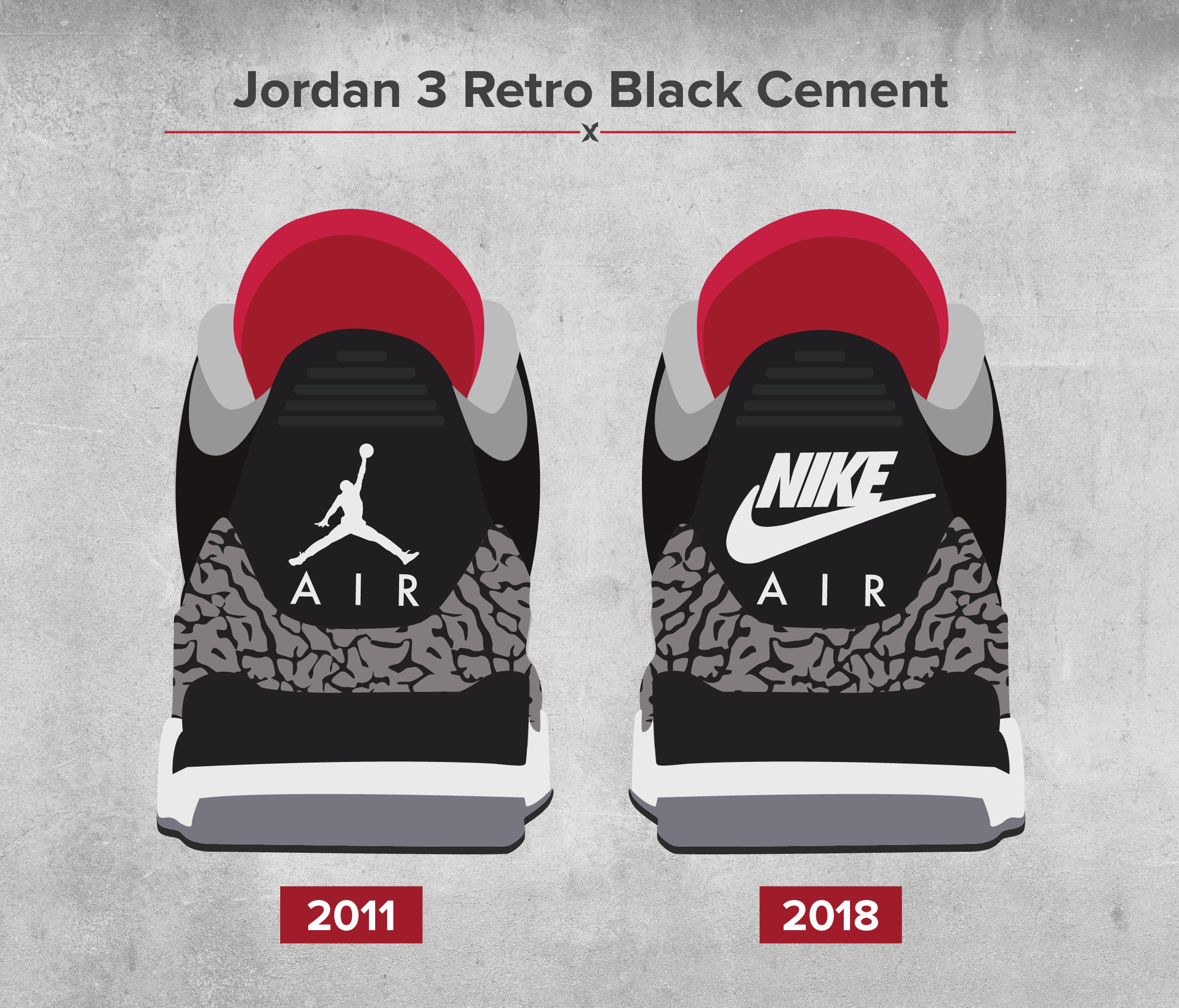 newest 7ae54 f02b2 The 2018 model mirrors the 1988 original in nearly all other aesthetic  dimensions- from the black cement colorway to the elephant print toe front.