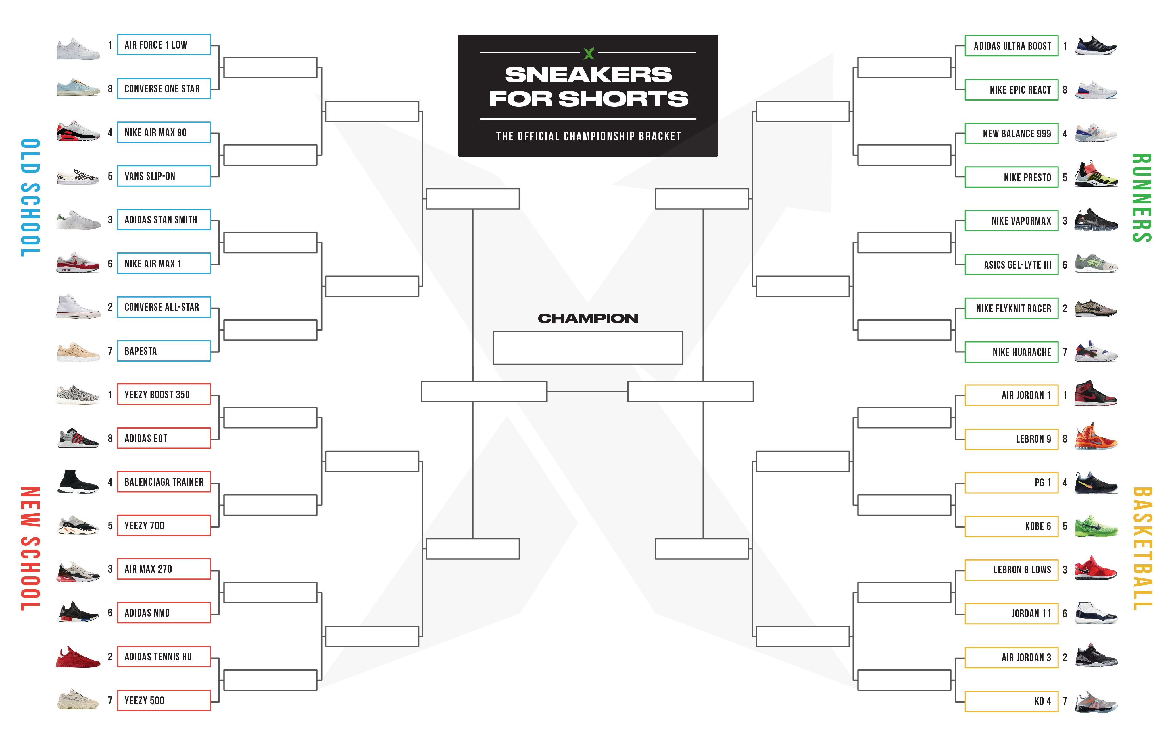 Best Sneakers To Wear With Shorts Championship Bracket