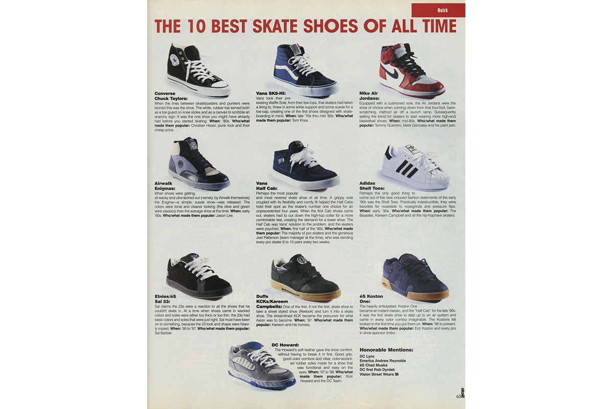 finest selection 7ca81 b1c67 Before the Swoosh introduced their skateboard line, riders were rocking Nike  Dunk His and Air Jordan 1s, both models that were built specifically for  ...