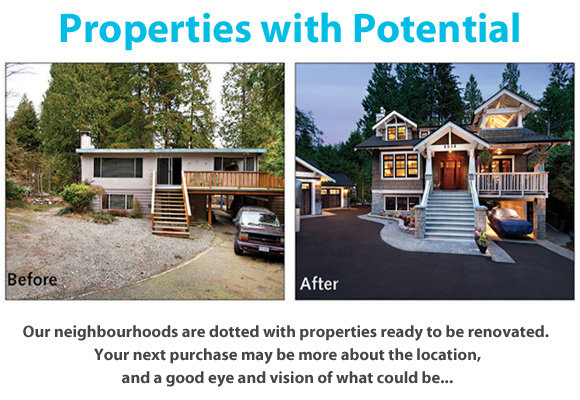 Properties with Potential