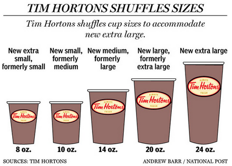 Tim Hortons Cups