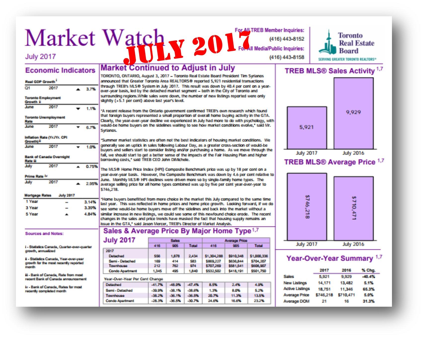 TREB MW FRONT PAGE Jul. 2017.jpg