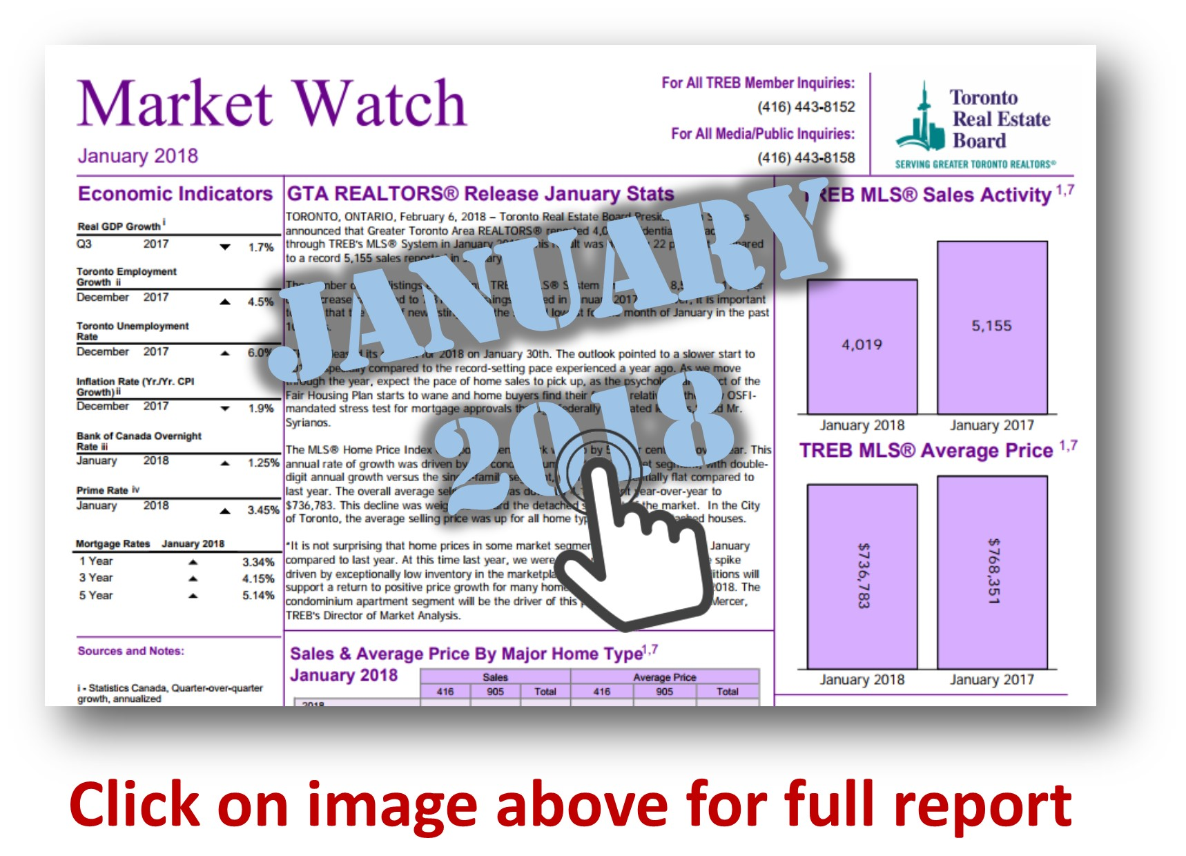 TREB MW FRONT PAGE January 2018.jpg