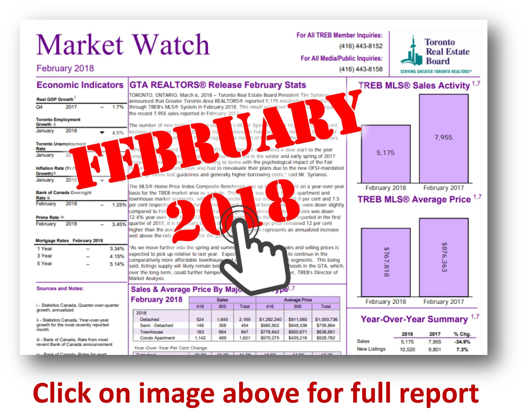 TREB MW FRONT PAGE February 2018.jpg