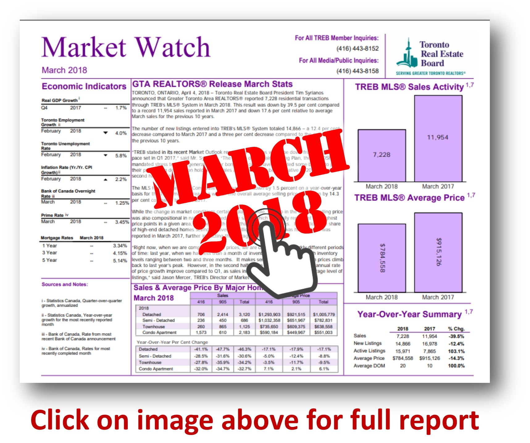 TREB MW FRONT PAGE March 2018.jpg