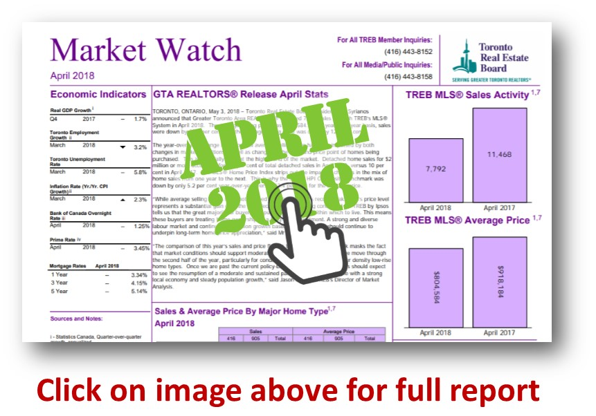 TREB MW FRONT PAGE April 2018.jpg