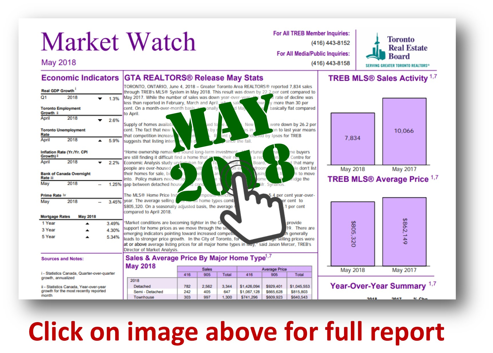 TREB MW FRONT PAGE May 2018.jpg