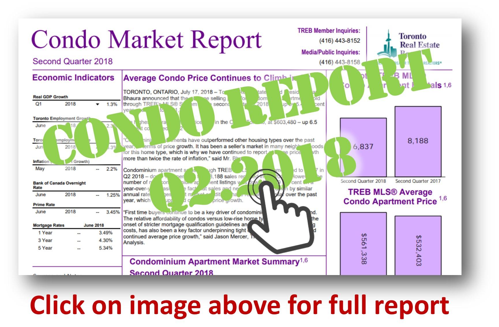 TREB Q2.18 CONDO REPORT.jpg