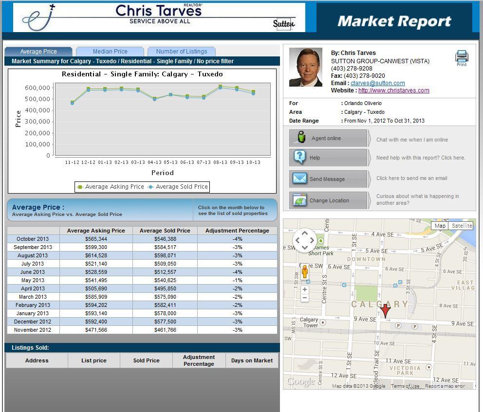 ProspectsMarketReportSnip
