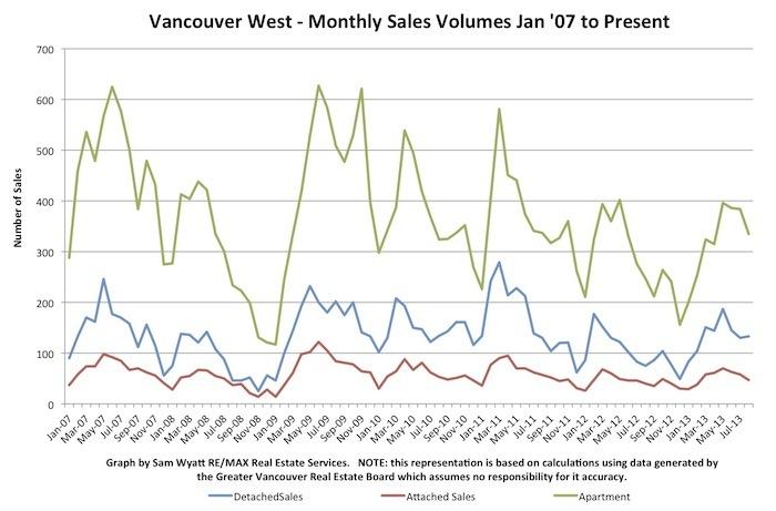 Sales Volumes.jpg