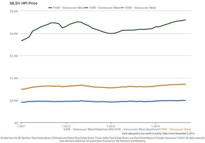 HPI Index.jpg