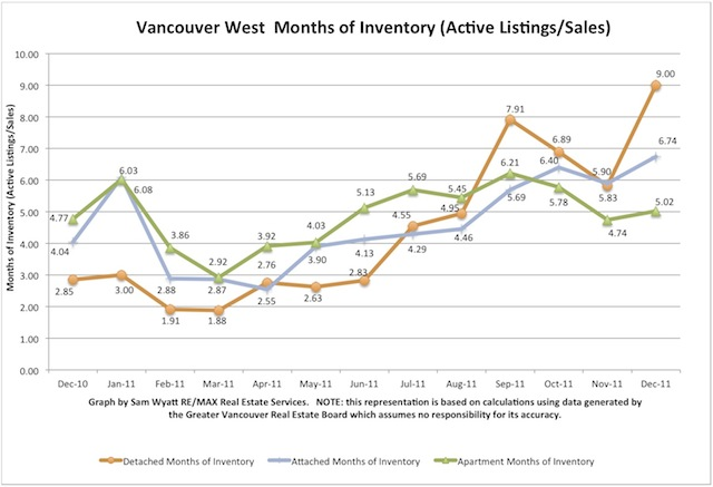 Chart - Inventory.jpg