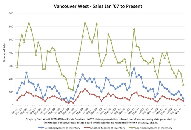 Chart - Sales Volumes.jpg