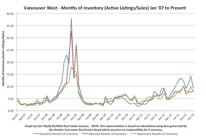 Chart - Inventory Jan 07 -_.jpg