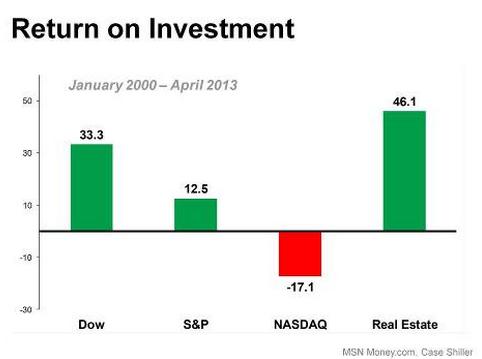 Return Invest.png
