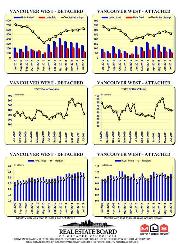 rebgv_area_charts_1.jpg