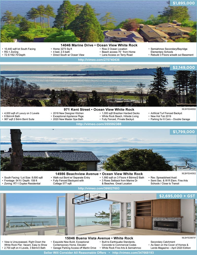 BC Real Estate Guide